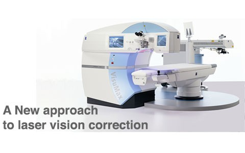 to laser vision correction